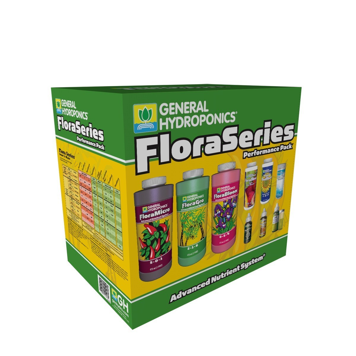 FloraSeries Performance Pack